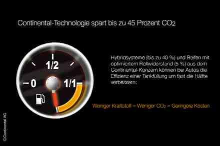 Conti CO2 Reduzierung